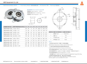 The Middle Hole Design of High Torque Metal Shell Rotary Damper pictures & photos