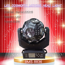 LED Cosmopix Moving Head Light pictures & photos