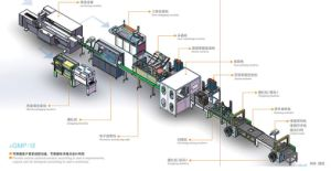 Automatic Master Carton Filling/Packing Solution pictures & photos