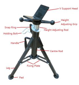 V Head Pipe Stand (1107, 1107S) pictures & photos