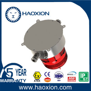Explosion Proof Anti-Corrosive Aviation Obstruction Light pictures & photos