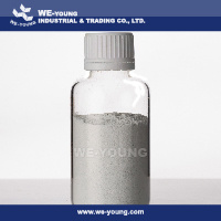 We-Young Great Killing for Acetamiprid (25%SP) pictures & photos