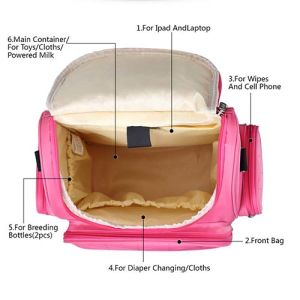 Multifunctional Nappy Backpack Changing Baby Diaper Bag pictures & photos