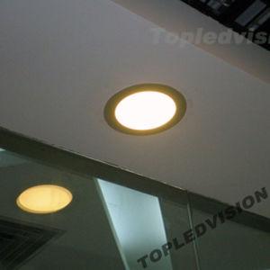 Round Panel Light (TLV-THR200) pictures & photos
