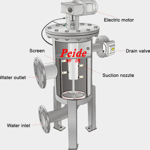 Automatic Self Cleaning Carbon Steel Aquarium Water Filter pictures & photos