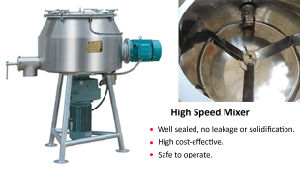 800L High Efficiency Vertical High Speed Pre-Mixer pictures & photos