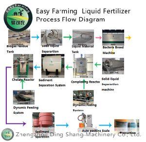 Easy Farming Liquid Water-Soluble Fertilizer Product Plant pictures & photos