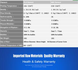 High Quality Anet Wholesale 1.75 ABS PLA Flexible Rubber Carbon Fiber Filament pictures & photos