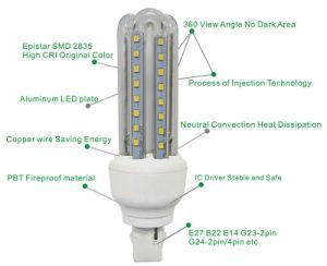 360 Degree 3W-36W Enengy Saving U Shape LED Bulb Light pictures & photos