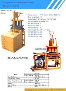 Small Paving Block Machine Petite Machine De Bloc Et Pave pictures & photos