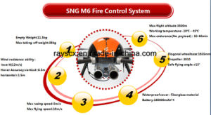 Snergy Industry Fire Fighting Drone pictures & photos