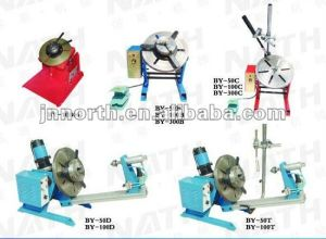 Light Pipe Tube Welding Positioners (BY-50/100) pictures & photos