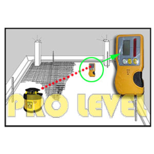 Laser Detector for Rotary Laser Level (SRD-100) pictures & photos