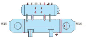 Industrial Waste Heat Recovery Boiler (shell type) pictures & photos