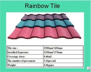 Cheaper Price Stone Coated Metal Roof Tiles pictures & photos