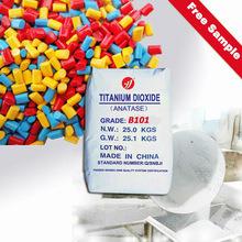 Qualified B101 Anatase Titanium Dioxide pictures & photos