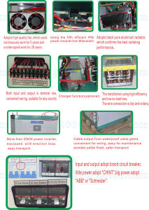 480VDC to AC 200kw Hybrid System Solar Sine Wave Inverter pictures & photos
