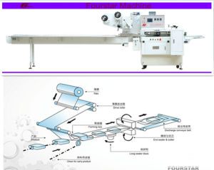 Baby/Adult Pull-up Diapers Pillow Package Machinery pictures & photos