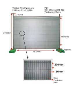 PVC Coated Fence in Differen Colors pictures & photos