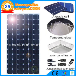 Best Price of 300W Monocrystalline PV Panel pictures & photos