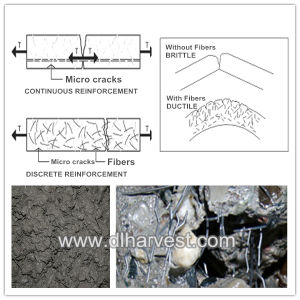 Cold Drawn Steel Fiber Reinforcement for Tougher, Longer-Lasting Concrete pictures & photos