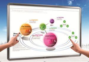 E@Board IR Multitoiuch Interactive Whiteboard