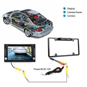 170 Viewing Angle Car Rearview Camera Universal Waterproof Camera pictures & photos
