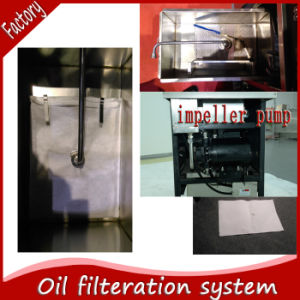 Ofe-H321 Cheap Automatic Oil-Saving Electric Open Fryer Shanghai Factory pictures & photos