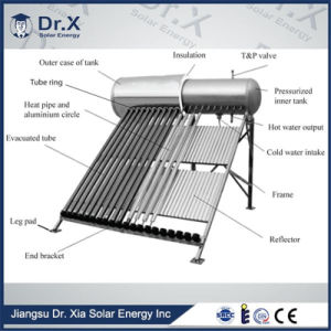 Heat Pipe Active Closed Loop Solar Water Heater with Galvanized Steel Frame pictures & photos