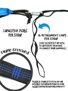 Carries Tree-Friendly Hammock Tree Straps Heavy Duty No-Stretch pictures & photos