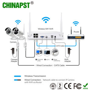 1.0MP 4CH Wireless HD WiFi IP Cameras+NVR Kit (PST-WIPK04AH) pictures & photos