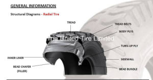 L5s Smooth Pattern OTR Tire, Mining Tyre Suitable for Undergrand Truck pictures & photos