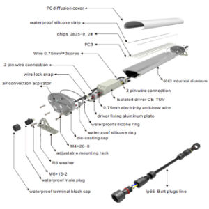 SMD 60W 5FT 1500mm Waterproof Aluminum LED Linear Light/Tri Proof Tube Light pictures & photos