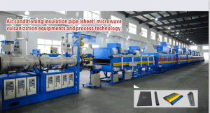 Rubber Insulation Foam Sheet and Pipe Machinery Line pictures & photos