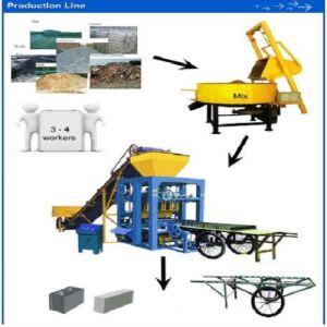 Famous New Brand Semi Automatic Brick Making Machine of China Manufacture pictures & photos