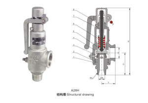 Spring Full Bore Type with Lever Safety Valve (A28H) pictures & photos