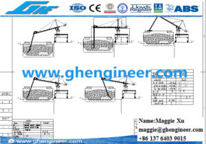 800tph Screw Type Ship Unloader pictures & photos