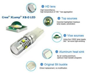 25W CREE Chip with Lens LED Car Lamp pictures & photos
