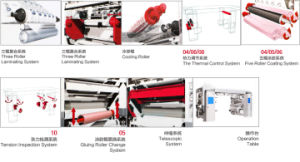 Solven-T Free Compound Laminating Machine pictures & photos