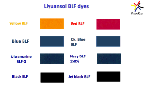 Reactive Dyes Liyuansol Blf Series with High Quality for Textile pictures & photos