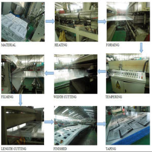 Xinhai Polycarbonate Transparent Honeycomb Sheet for Interior Design Materials pictures & photos