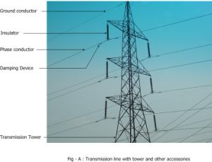 Popular High Quality Transmission Line Tower pictures & photos