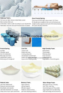 Round Hotel Mattress for Wholesale Price pictures & photos
