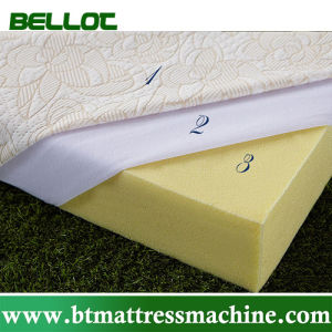 OEM Bedroom Furniture Memory Foam Mattress Bed Topper pictures & photos