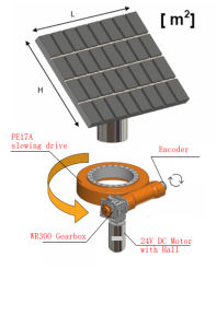 High Precision Slewing Drive PE17A with 24V DC Motor for Solar Tracker pictures & photos