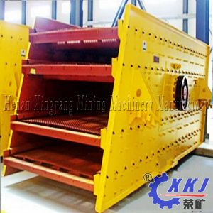 High Efficiency Low Price Fine Sand Vibrating Screen pictures & photos