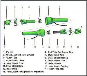 Pto Shaft with Push Pin + Free Wheel pictures & photos