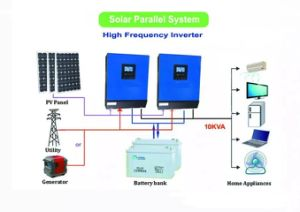 Hybrid off Grid Solar Inverter 10kVA 8000W DC 48V to AC 220V pictures & photos