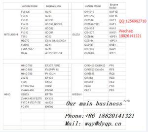 Truck Parts--Water Temperature Sensor for Isuzu Cxz81k/10PE1 (1-83161031-1) pictures & photos