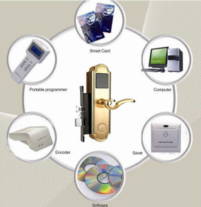 Hotel RFID Card Lock System for Hotels pictures & photos